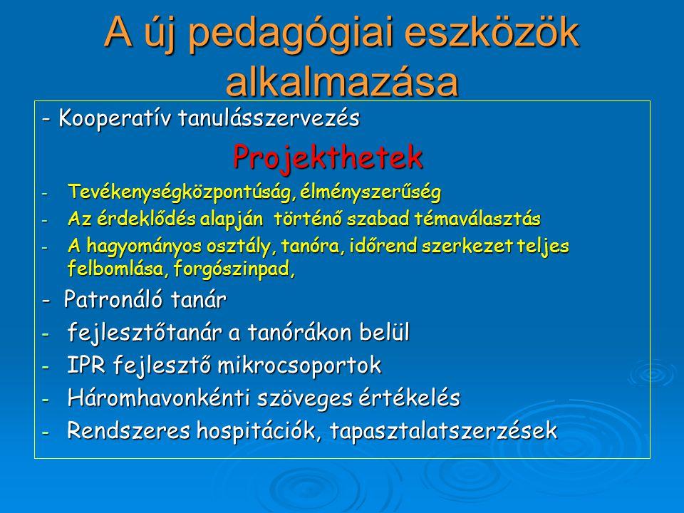 A új pedagógiai eszközök alkalmazása