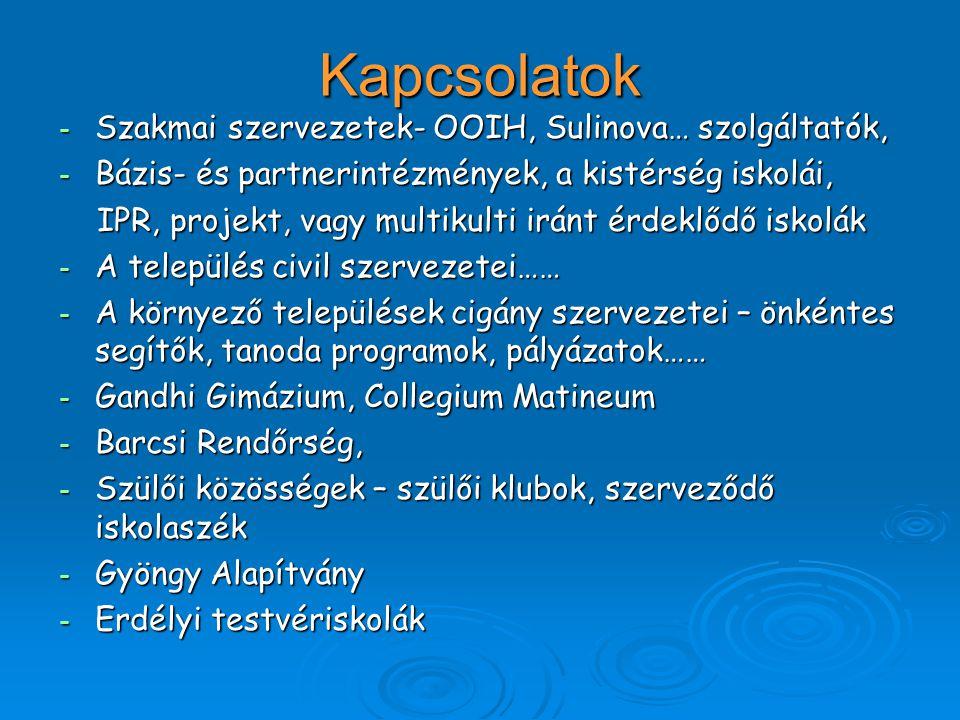 Kapcsolatok Szakmai szervezetek- OOIH, Sulinova… szolgáltatók,