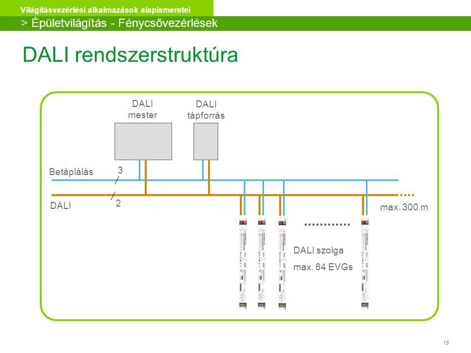 DALI rendszerstruktúra
