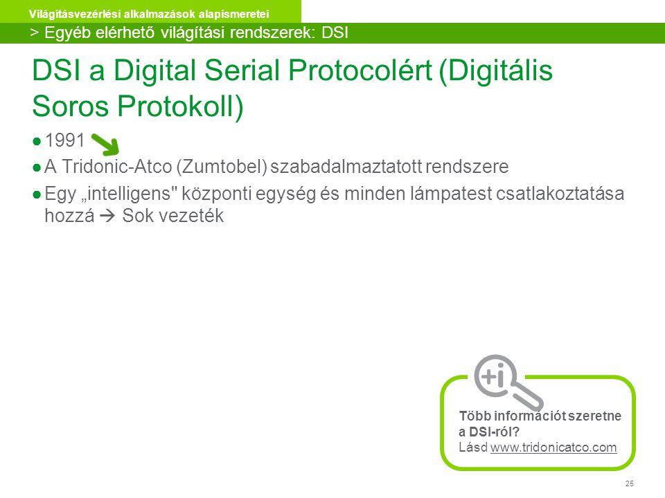 DSI a Digital Serial Protocolért (Digitális Soros Protokoll)