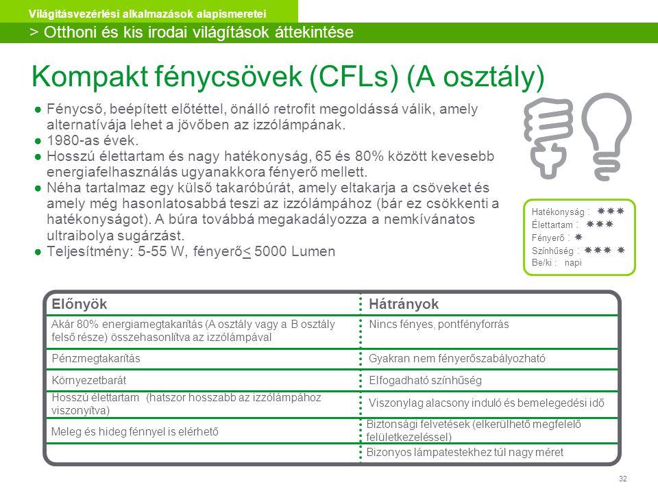 Kompakt fénycsövek (CFLs) (A osztály)