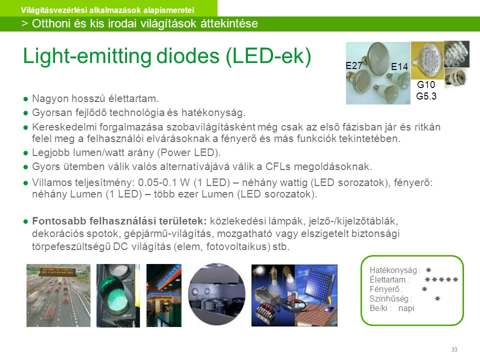 Light-emitting diodes (LED-ek)