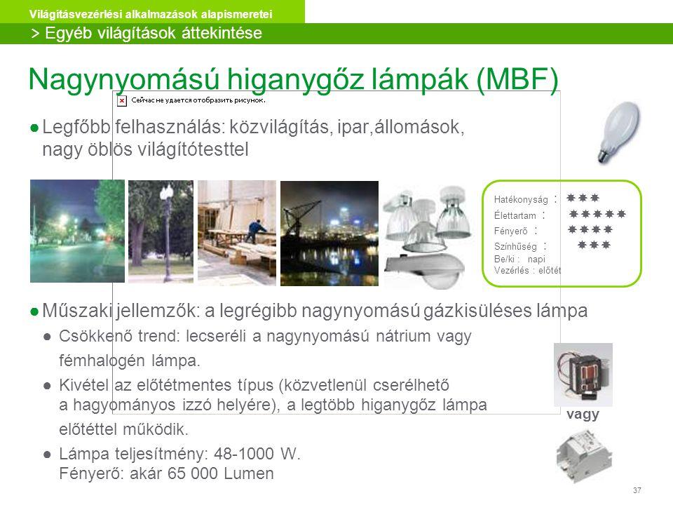 Nagynyomású higanygőz lámpák (MBF)
