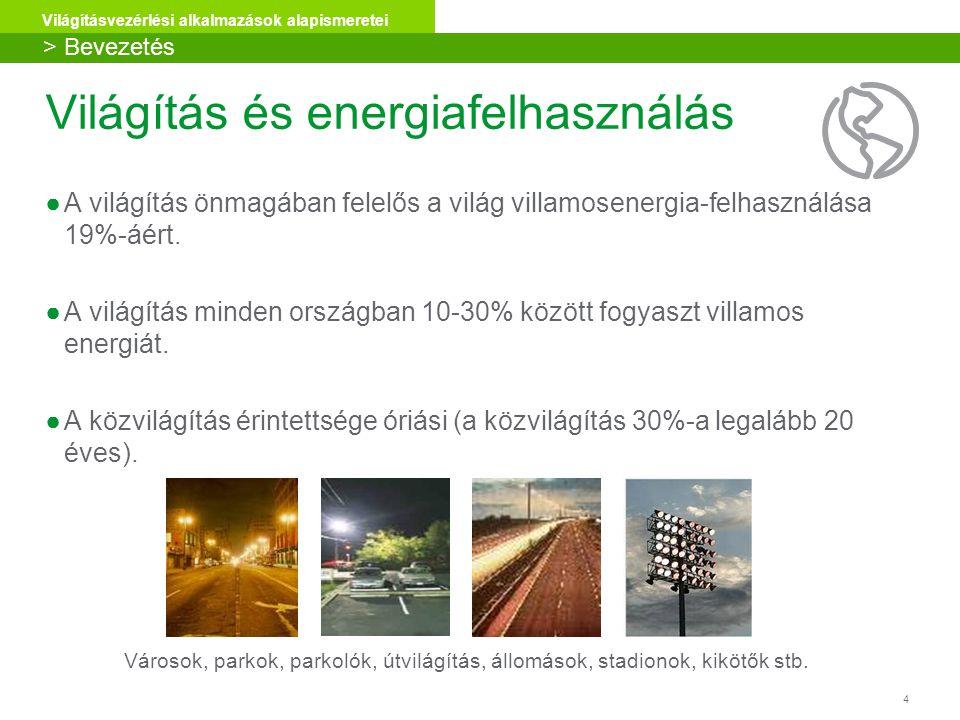 Világítás és energiafelhasználás