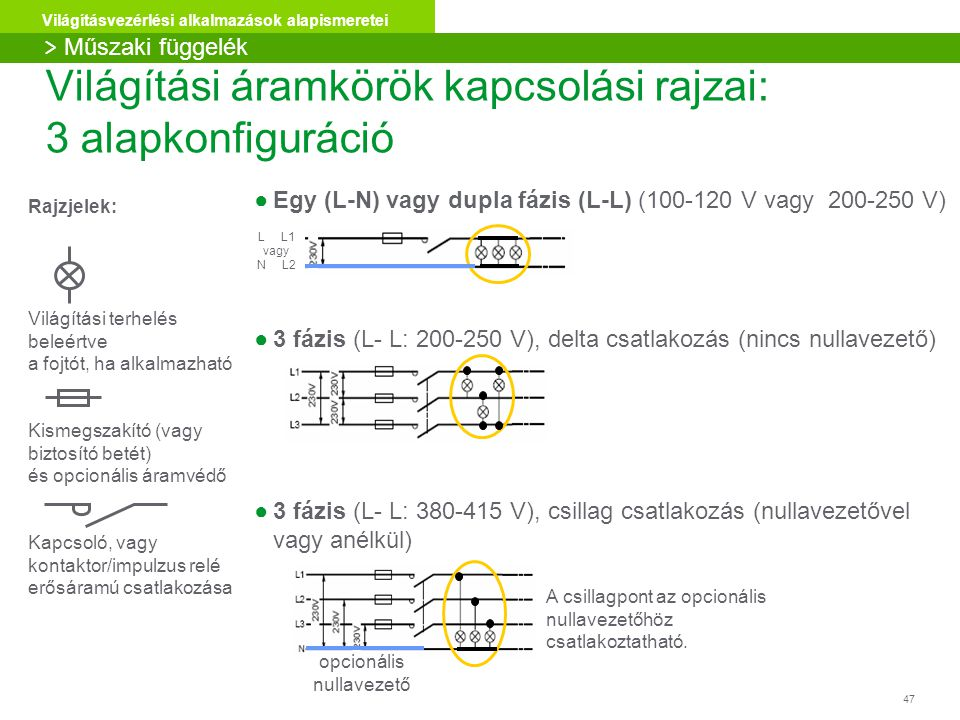 Világítási áramkörök kapcsolási rajzai: 3 alapkonfiguráció