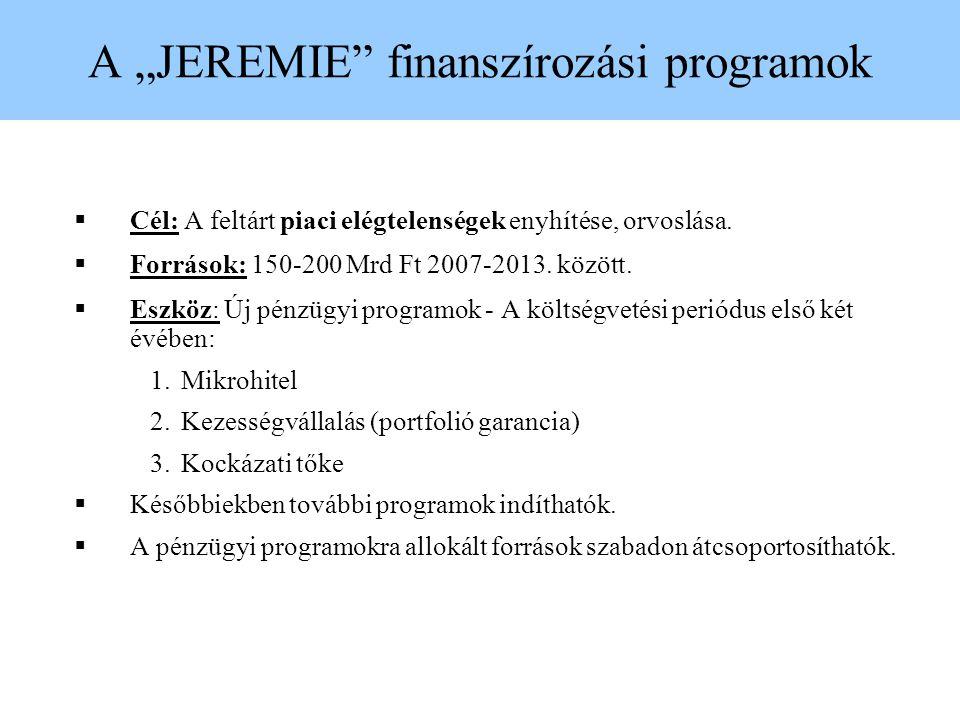 """A """"JEREMIE finanszírozási programok"""