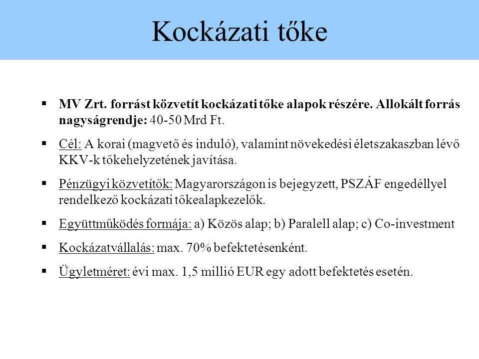 Kockázati tőke MV Zrt. forrást közvetít kockázati tőke alapok részére. Allokált forrás nagyságrendje: 40-50 Mrd Ft.