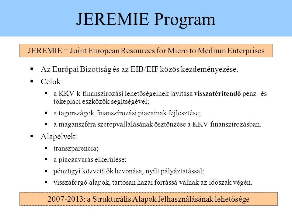 JEREMIE Program JEREMIE = Joint European Resources for Micro to Medium Enterprises. Az Európai Bizottság és az EIB/EIF közös kezdeményezése.