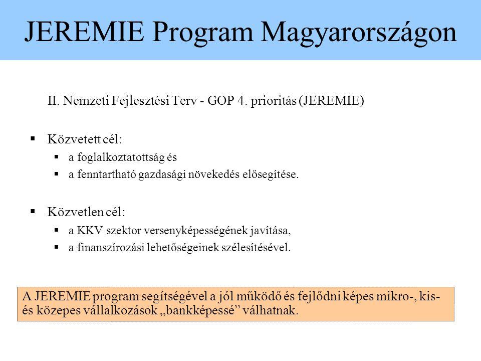 JEREMIE Program Magyarországon