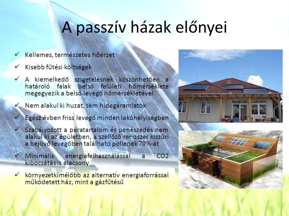 A passzív házak előnyei
