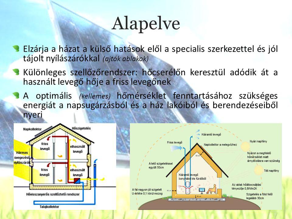 Alapelve Elzárja a házat a külső hatások elől a specialis szerkezettel és jól tájolt nyílászárókkal (ajtók ablakok)