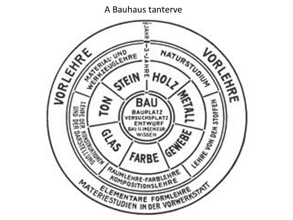 A Bauhaus tanterve