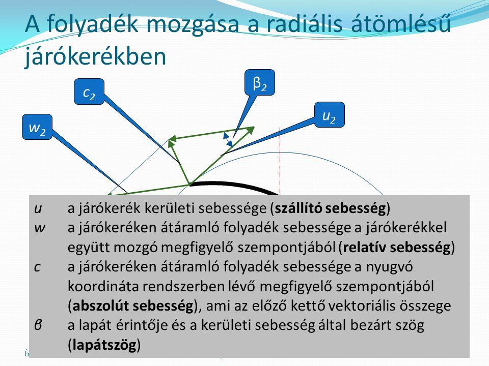 A folyadék mozgása a radiális átömlésű járókerékben