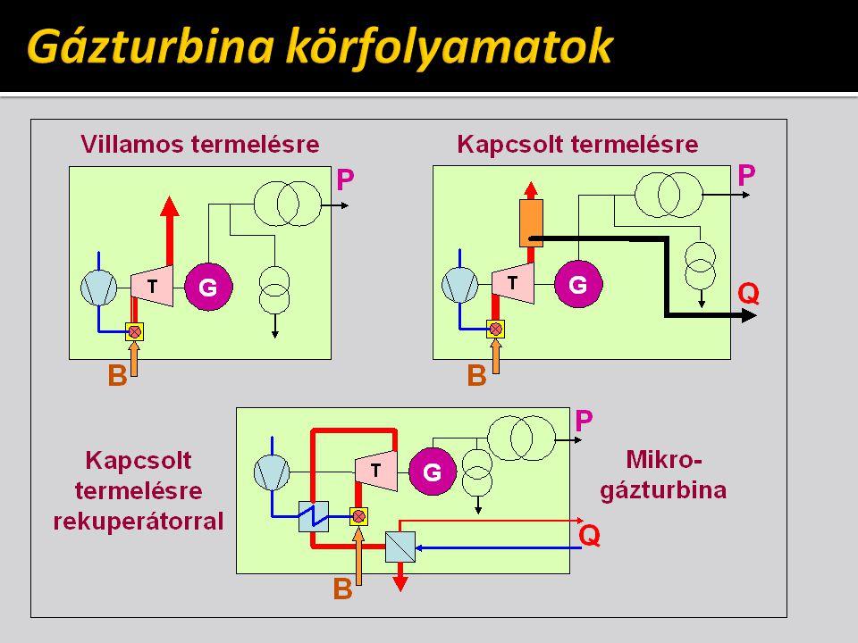 Gázturbina körfolyamatok