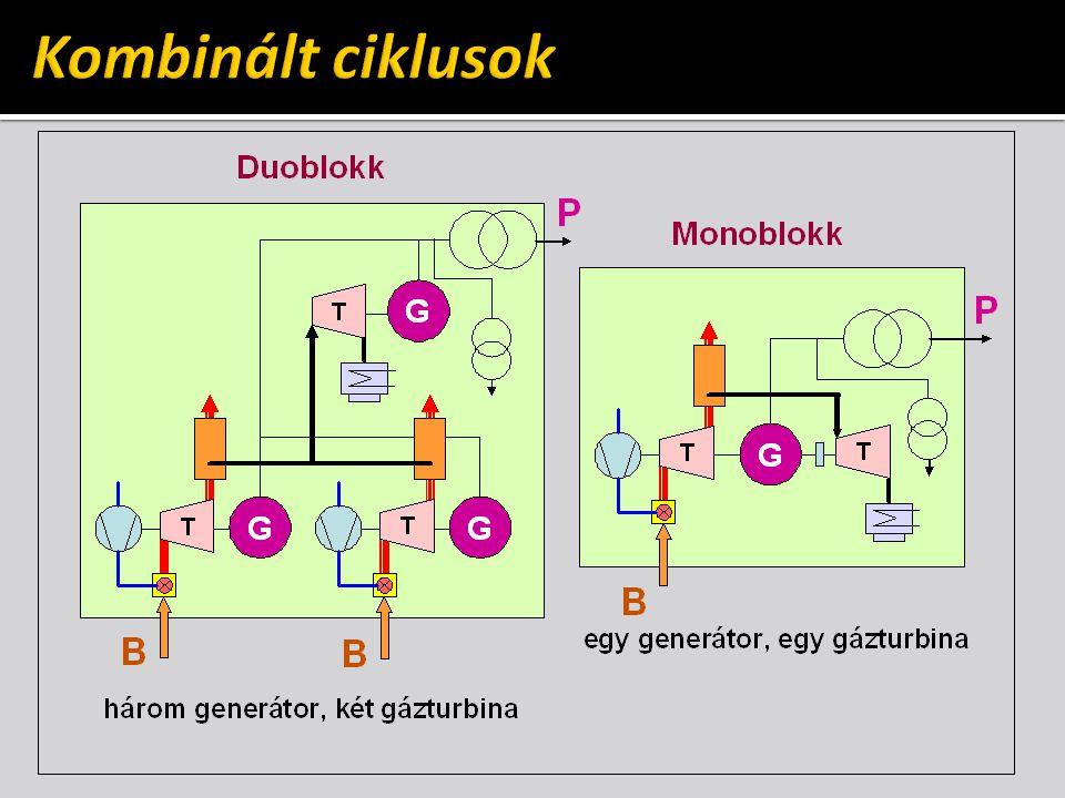 Kombinált ciklusok