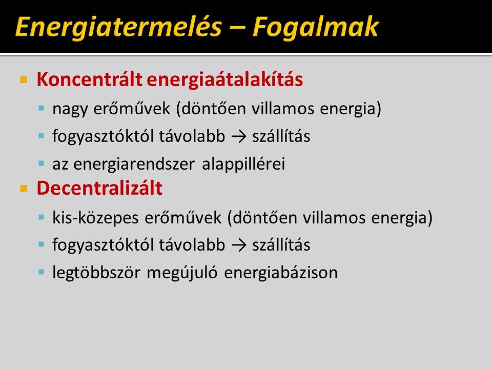 Energiatermelés – Fogalmak