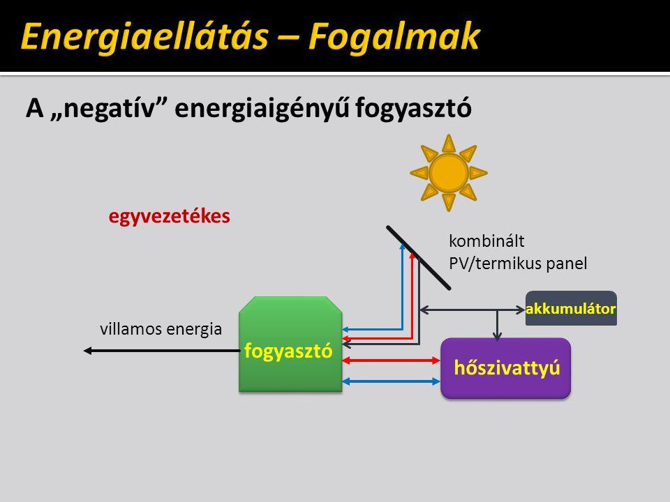 Energiaellátás – Fogalmak