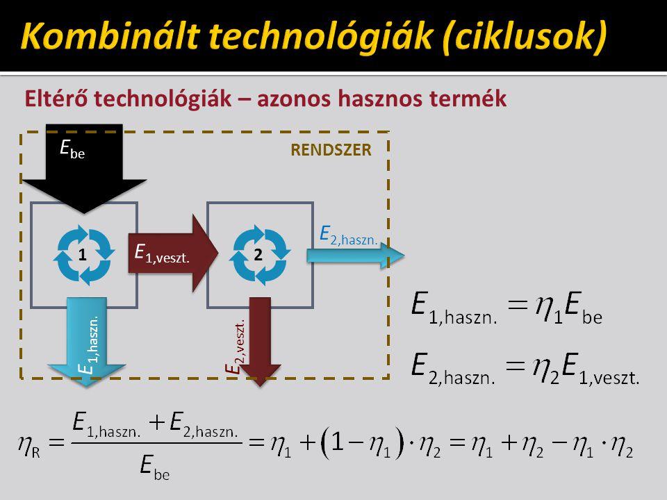 Kombinált technológiák (ciklusok)