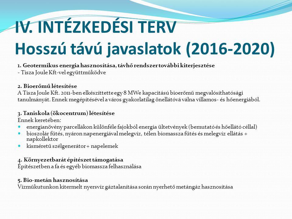 IV. INTÉZKEDÉSI TERV Hosszú távú javaslatok (2016-2020)