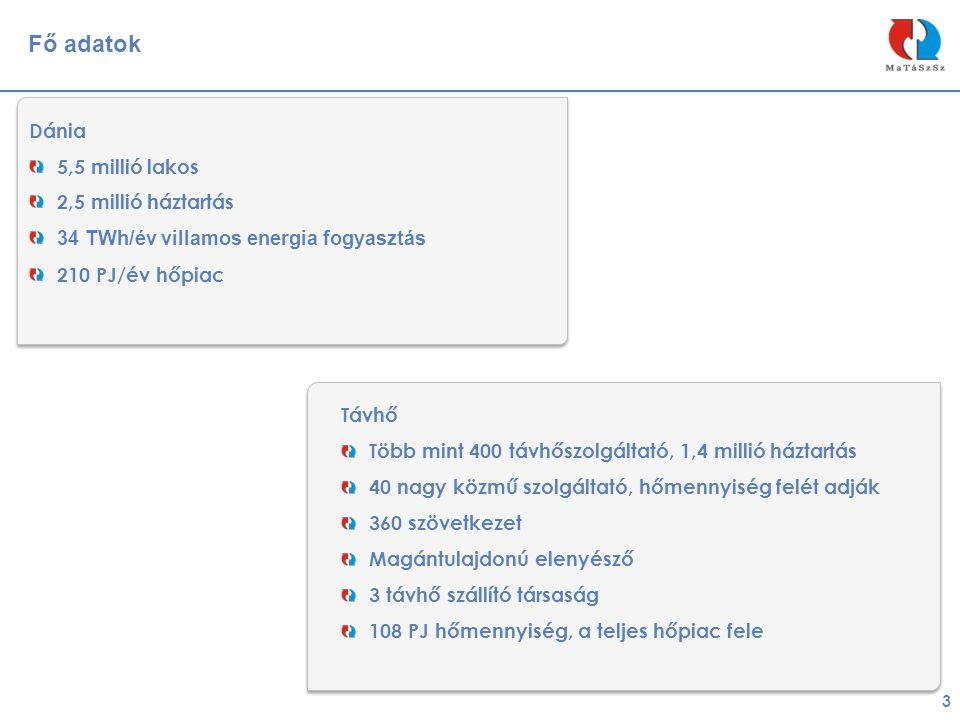 Fő adatok Dánia 5,5 millió lakos 2,5 millió háztartás