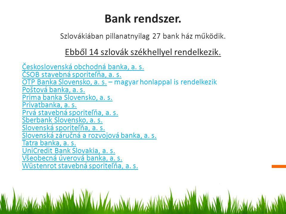 Bank rendszer. Ebből 14 szlovák székhellyel rendelkezik.