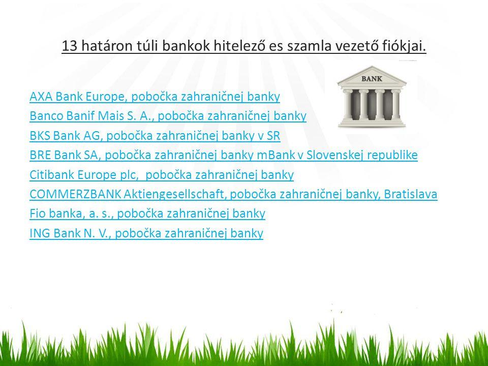 13 határon túli bankok hitelező es szamla vezető fiókjai.