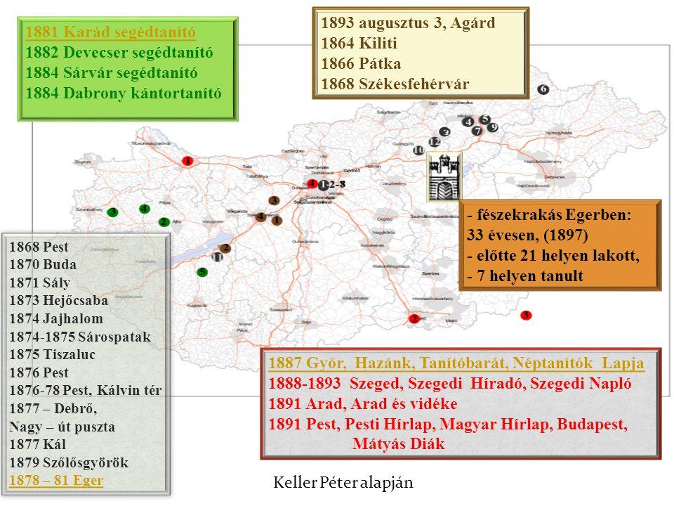 - fészekrakás Egerben: 33 évesen, (1897) - előtte 21 helyen lakott,