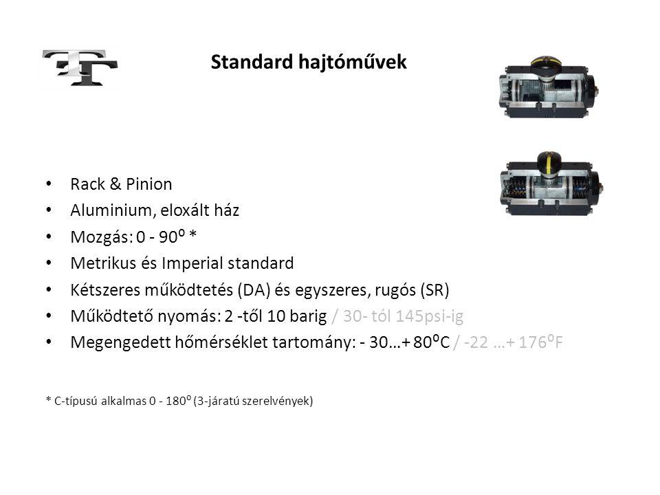 Standard hajtóművek Rack & Pinion Aluminium, eloxált ház