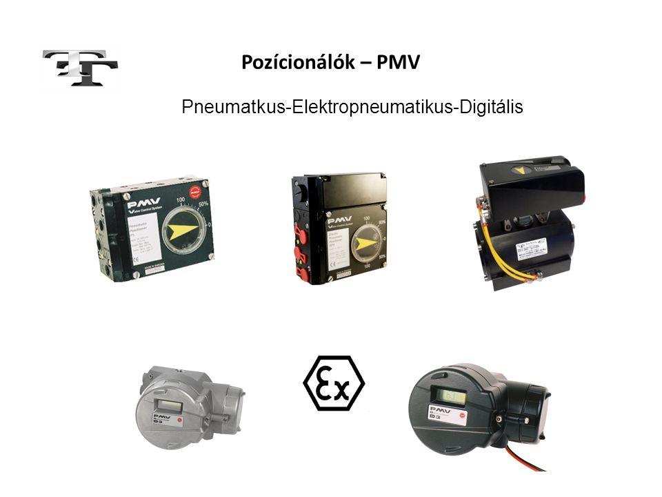 Pozícionálók – PMV Pneumatkus-Elektropneumatikus-Digitális