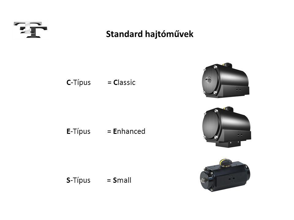 Standard hajtóművek C-Típus = Classic E-Típus = Enhanced