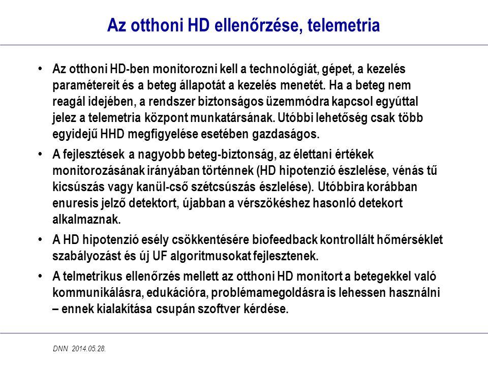 Az otthoni HD ellenőrzése, telemetria