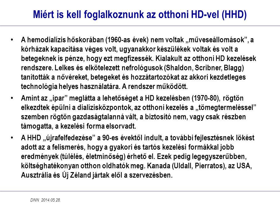 Miért is kell foglalkoznunk az otthoni HD-vel (HHD)