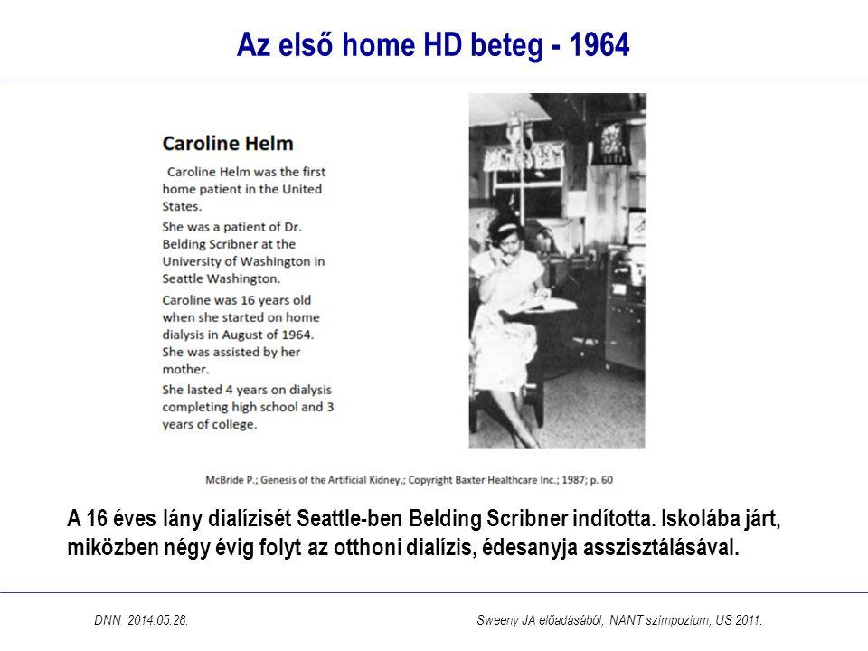 Az első home HD beteg - 1964