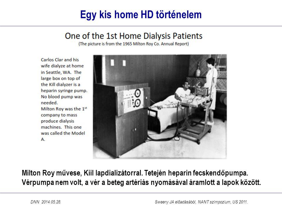 Egy kis home HD történelem