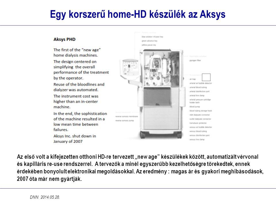 Egy korszerű home-HD készülék az Aksys