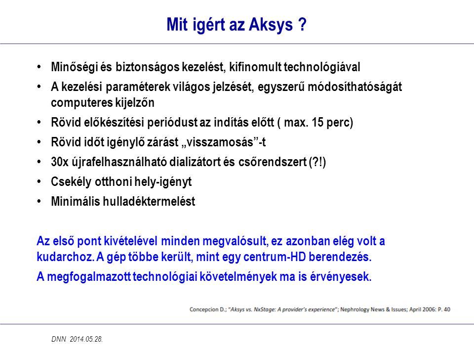 Mit igért az Aksys Minőségi és biztonságos kezelést, kifinomult technológiával.