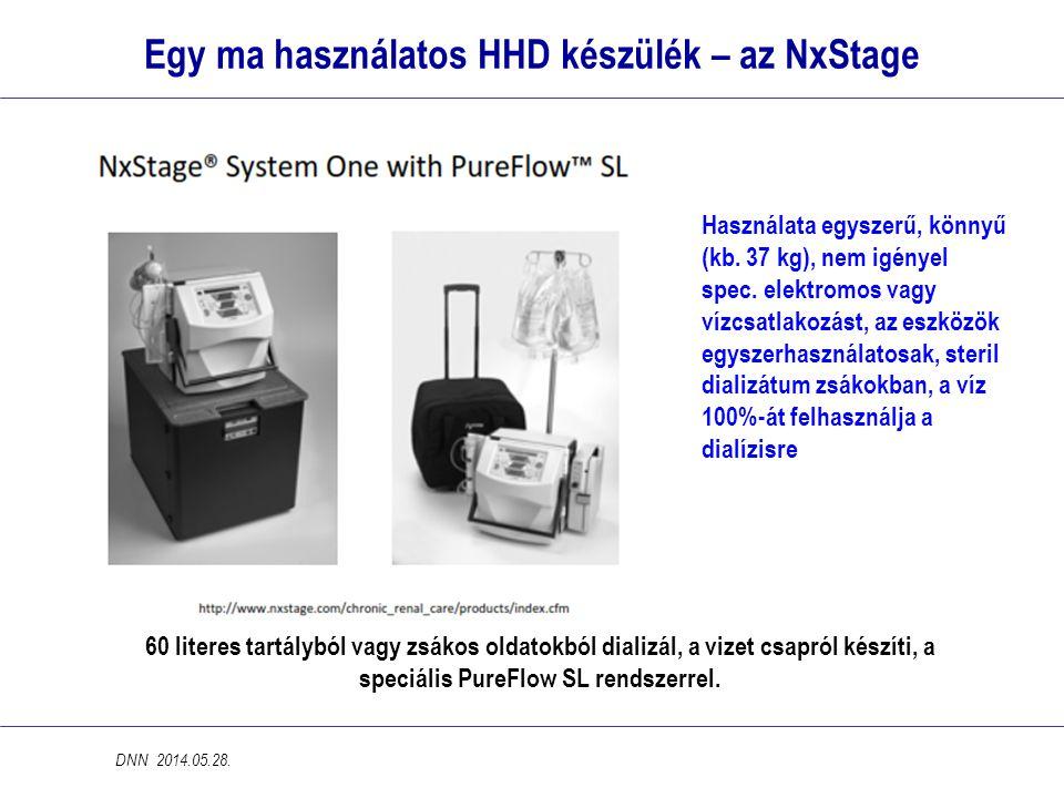 Egy ma használatos HHD készülék – az NxStage