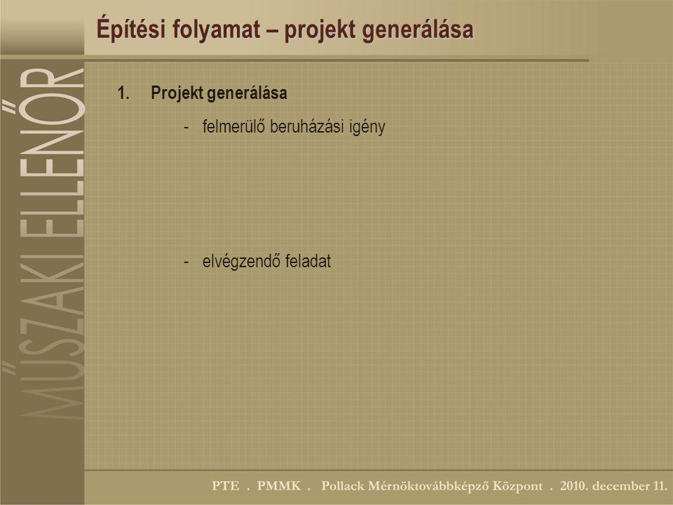 Építési folyamat – projekt generálása