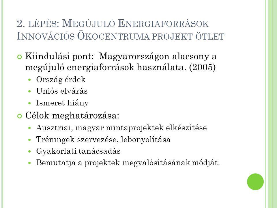2. lépés: Megújuló Energiaforrások Innovációs Ökocentruma projekt ötlet