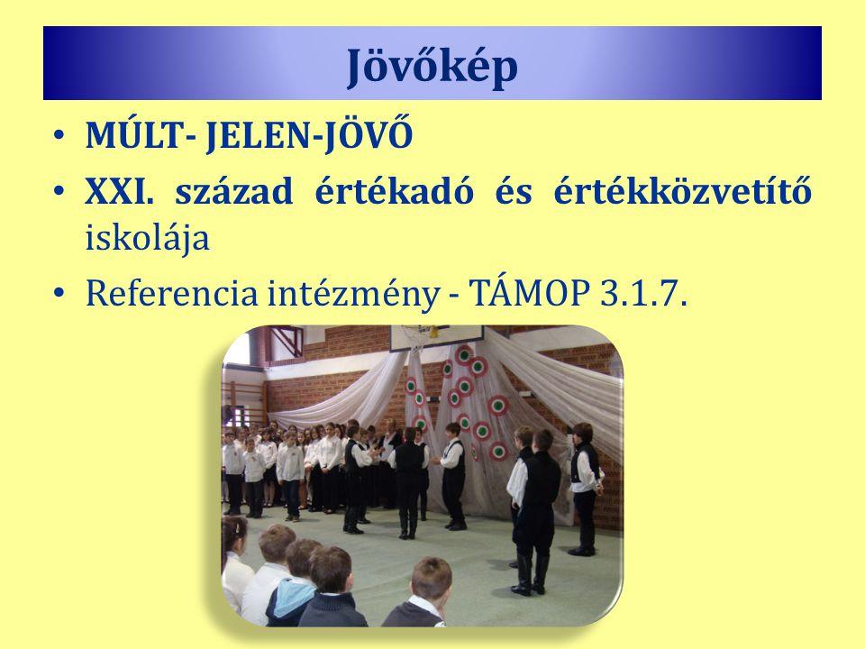 Jövőkép MÚLT- JELEN-JÖVŐ