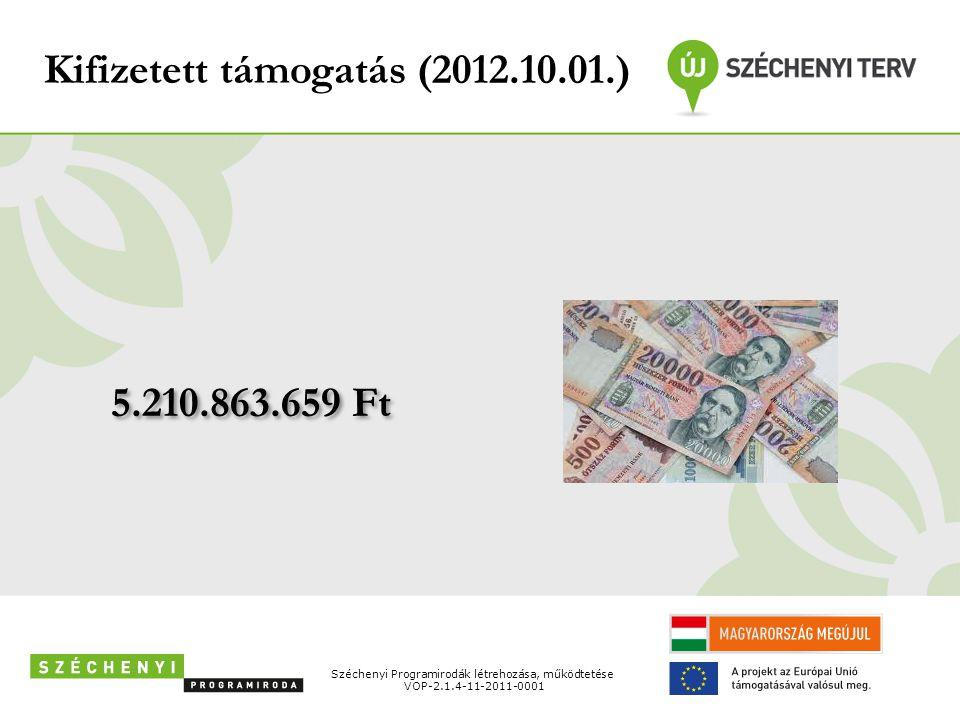 Kifizetett támogatás (2012.10.01.)
