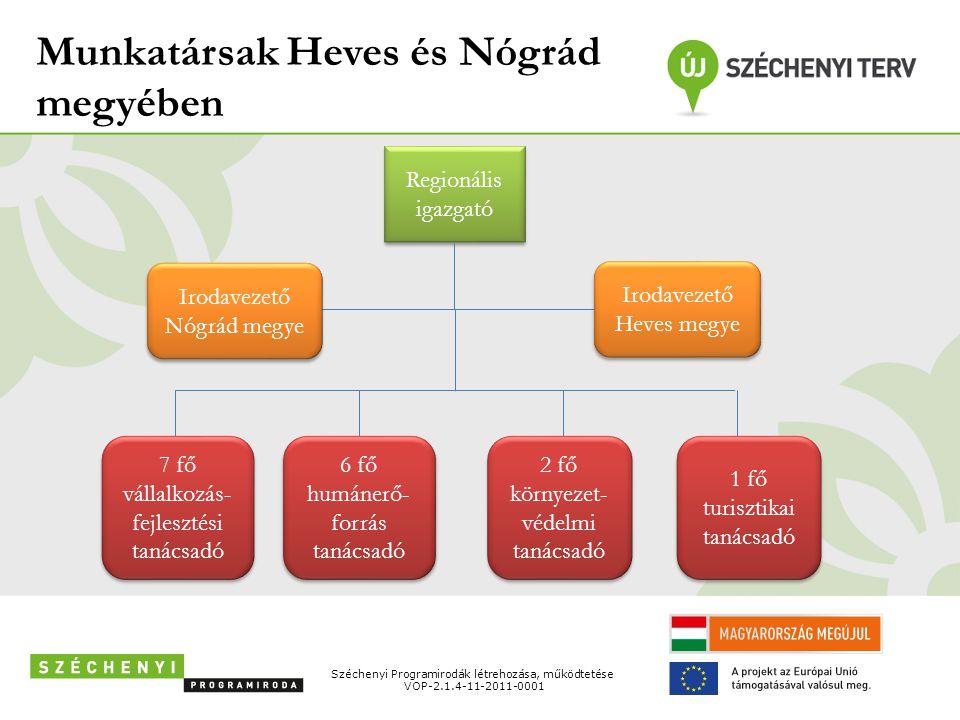 Munkatársak Heves és Nógrád megyében