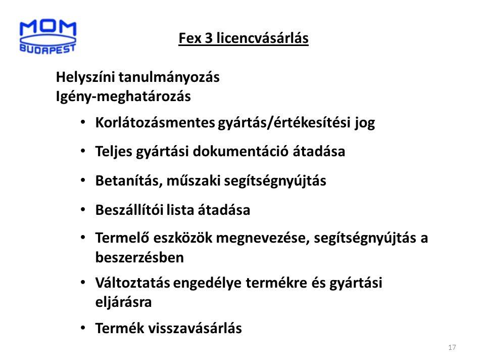 Fex 3 licencvásárlás Helyszíni tanulmányozás. Igény-meghatározás. Korlátozásmentes gyártás/értékesítési jog.