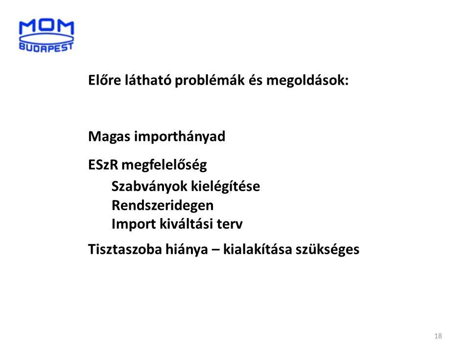 Előre látható problémák és megoldások: