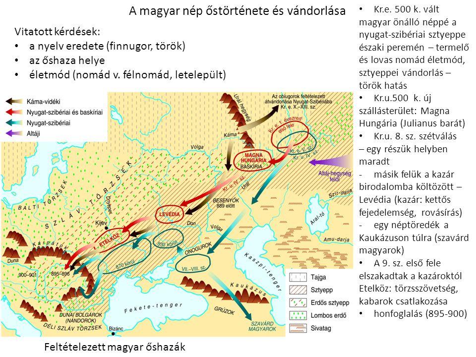 A magyar nép őstörténete és vándorlása