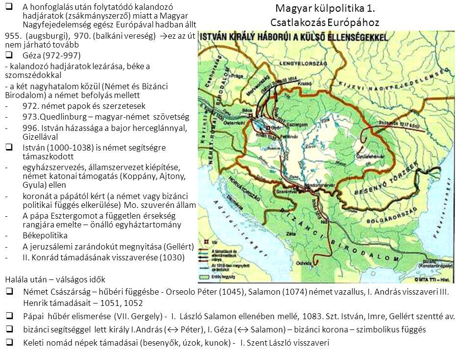 Magyar külpolitika 1. Csatlakozás Európához