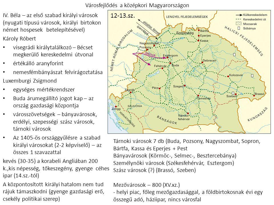 Városfejlődés a középkori Magyarországon