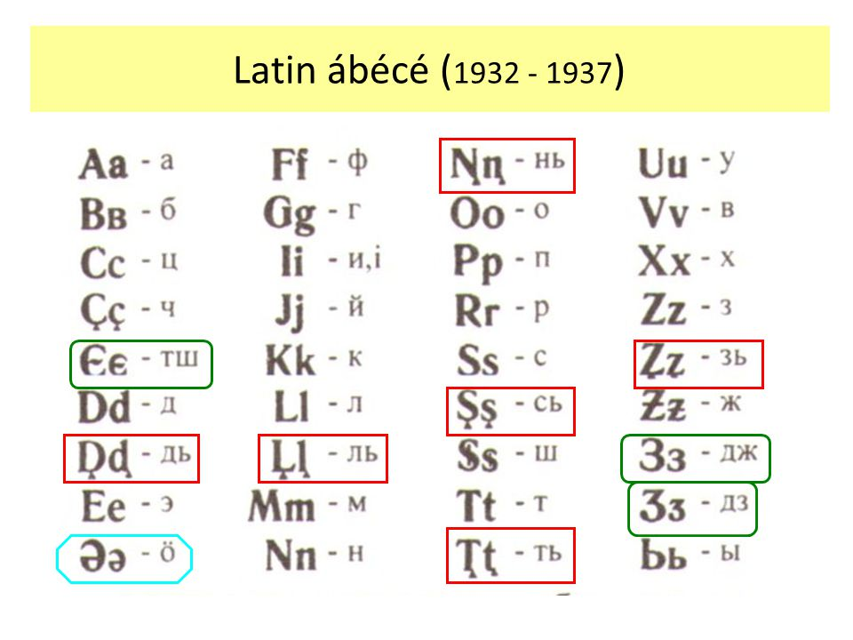 Latin ábécé (1932 - 1937)