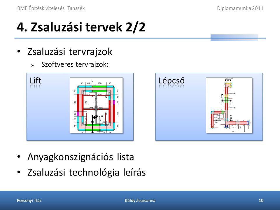 5. Részletes folyamatelemzési ábrák