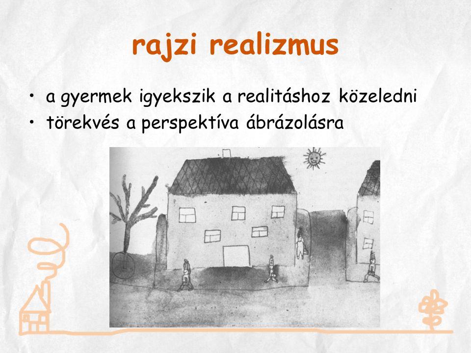 rajzi realizmus a gyermek igyekszik a realitáshoz közeledni